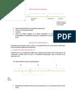 Procesal Penal - Criterios de Oportunidad