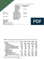 RJR Nabisco - Spreadsheet