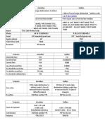 Commands (1).PDF 1
