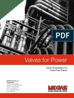 Valves Power Plants