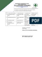 9.1.3.3 Hasil Analisis Kesimpulan Dan Rekomendasi Hasil Monitoring Mutu Layanan Klinis Dan Keselamatan Pasien