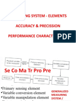 Elements of Measurement System - Accuracy Precission