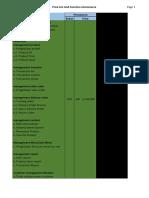 Web Logic | Oracle Database | Transport Layer Security
