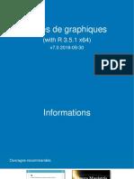 Visualisation de données (types de graphiques)