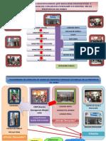Propuesta de Flujograma de Atención.docx