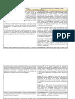 PROYECTOLEY | Proyecto de UBPD Elaborado Por La MTDF