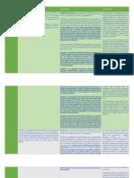 PROPOSICION | Proposiciones Ley Estatutaria JEP Priorizadas Para Pliego Modificatorio en Ponencia de 1er Debate