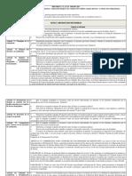 PROPUESTA | Ubicación Normativa de Las Propuestas de Reforma de Las Organizaciones de Victimas y DDHH 1