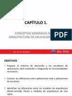 IWB_UD01 Diapositivas