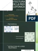 Arquitectura de La Red Telefónica