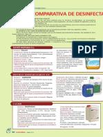 6148 Comparativa de Desinfectantes