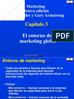 El Entorno de Marketing Global
