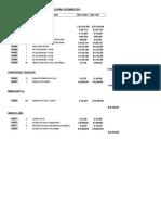 resumen  ventas Calama 2011.xls