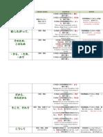 312737362-Conjunction-日本語.pdf