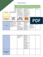Texto Paralelo Diagnóstica - Formativa