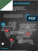 Infografia Psicometria