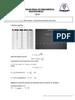 Informe Final de Dispositivos Electronicos