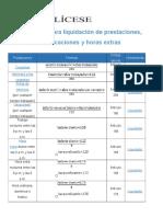 Formulas-liquidacion-prestaciones-vacaciones-horas-extras.doc