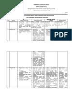 4.2.3.4 - 5 Bukti Tindak Lanjut Hasil Evaluasi Terhadap Akses Kegiatan Program Kesling