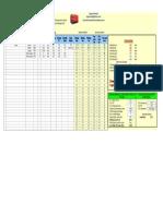 11 D.G Size Calculation 1.9.15