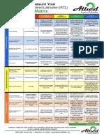 Allied-Maturity-Matrix-14-Reliability-Centered-Lubrication.pdf