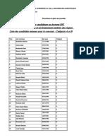 Classement Doctorat HSI