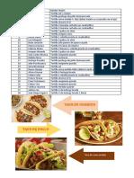 Recetas de Los Tres Tacos