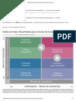 Análisis de Kraljic Eficaz Modelo Para La Gestión de Compras