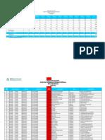 Data Faskes TK 1 BPJS Kesehatan Agustus 2014