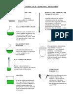 vidrarias-110424214417-phpapp02.pdf