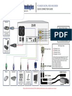 CCTV DVR Connection Diagram