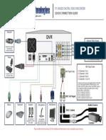 CCTV DVR Connection Diagram
