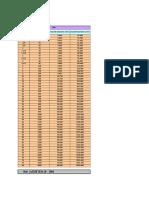 Conversion Sheet