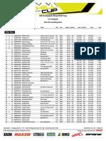 Result Qualification - iXS EDC #5 Leogang 2017