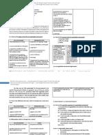 Negotiable Instruments (Sundiang K-notes).pdf