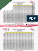 cuadros  de explosivo.pdf