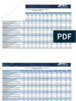 Ipco-Indices de Combustibles (Recomendacion Contraloria) Indices PDF 07 17