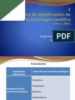 El Proceso de Ampliación de La Psicología Científica