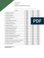 Ejercicios de Variables y Niv Medición 3er List