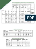 003_tabella_caratteristiche_acciai.pdf
