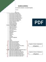 Lista de Reactivos y Goteros