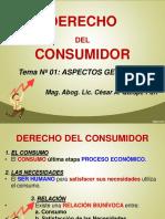 02 REPASO TEMA 1.pdf