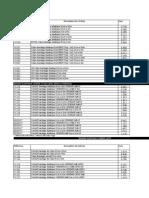tarifa productos medicos exportacion.xls