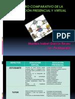 cuadrocomparativodelaeducacinpresencialyvirtual-130910163318-phpapp02