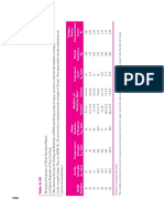Tabela Metais Shigley