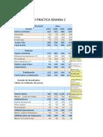 Ejercicio Analisis Financiero y Sus Indicadores