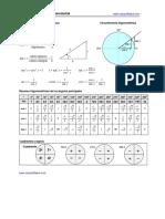 Fórmulas Básicas de Trigonometría