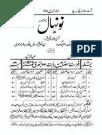 Naunihal Weekly 1 Jan 22 1926