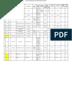 Form Survei Rw 1 20-03-2016