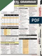 ESL Grammar Infographic Copy